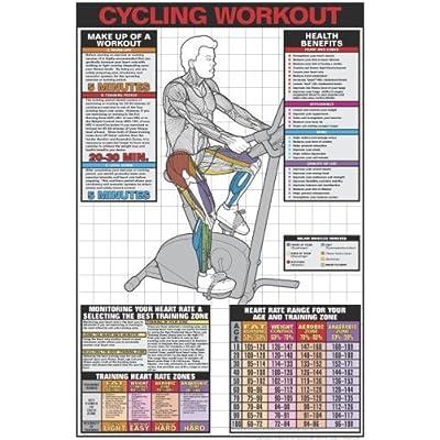 "Stationary Cycle 24"" X 36"" Laminated Chart by Algra Corporation"