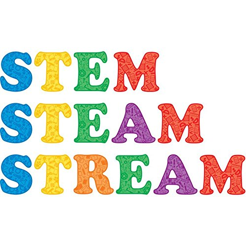 Stem,Steam,Stream education tinker.ly
