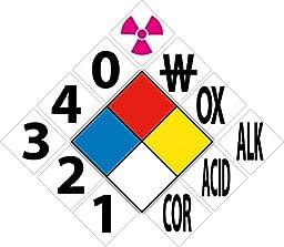 National Marker Corp. NFPK9 Hazardous Material Kit Aluminum