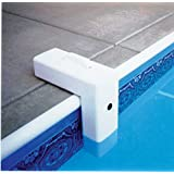 Poolguard PGRM-2 In-Ground Pool Alarm, White