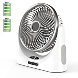 Best Battery Operated Portable Fans - Leehoos Rechargeable 4000mAh Battery Operated Clip on USB Review