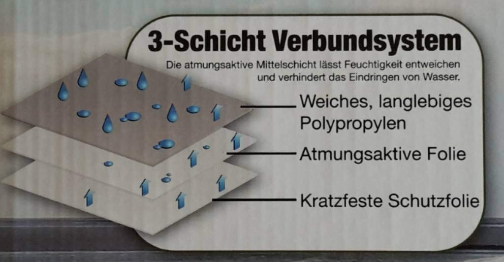 Schutzh/ülle Abdeckhaube aus hochwertigem Material f/ür Wohnwagen Gr/ö/ße L 610 x 250 x 220 cm