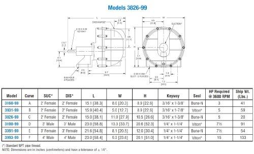 AMT 3826-99 2