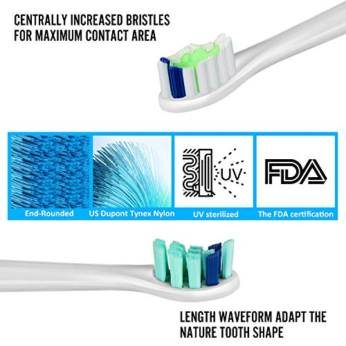 Eliubing Replacement Toothbrush Heads Compatible with Philips Sonicare 2  Series,3  Series,Protectiveclean,Essence+,Diamondclean,HealthyWhite/+,Flexcare