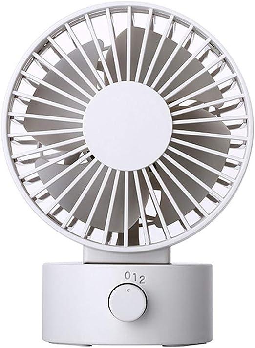 Csheng Mini Ventilador Ventilador Electrico Ventilador ...