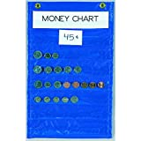6 Pack PACON CORPORATION MONEY CHART BLUE 8 POCKETS