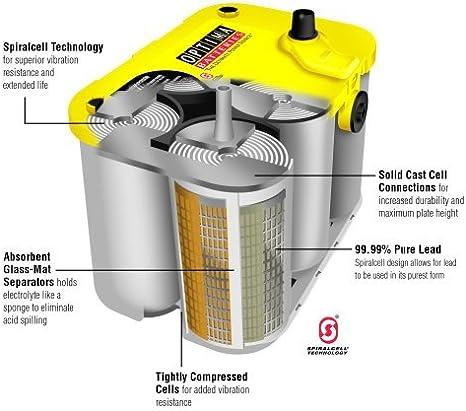 Optima Batteries 8711760008882 Battery