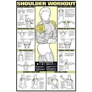 """Shoulder Workout 24"""" X 36"""" Laminated"""