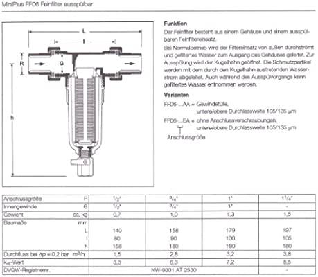 Honeywell FF06-1/2AA - Filtro miniplus con racor: Amazon.es ...