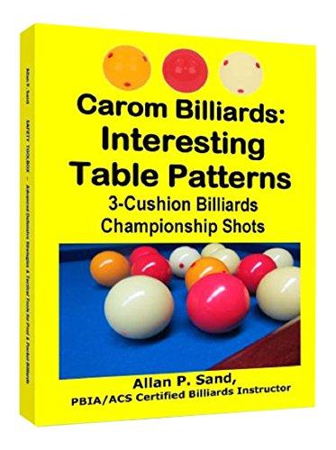 Carom Billiards: Interesting Table Patterns: 3-Cushion Billiards Championship - Billiard Cushion 3