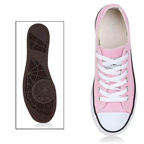 Zapatillas planas, unisex, deportivas Rosa