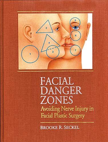 Facial Danger Zones: Avoiding Nerve Injury in