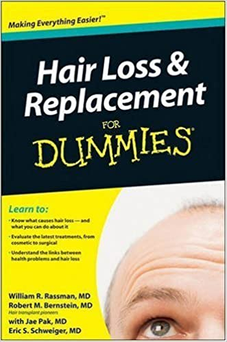 Hair Loss & Replacement for Dummies!