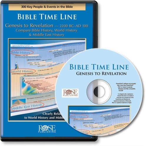 Bible Time Line (PowerPoint Presentation) -