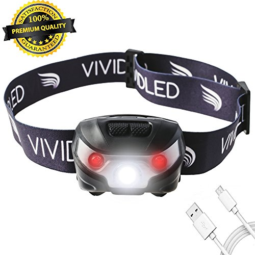 besti 200 Lumens CREE LED Headlamp,White & Red LEDs and 5 Lighting Modes, Adjustable Strap, IPX4 Water Resistant. Great For Running, Camping, Hiking & More