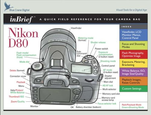 amazon com nikon d80 inbrief laminated reference card rh amazon com nikon d800 manual settings Nikon D80 Cesky Manual