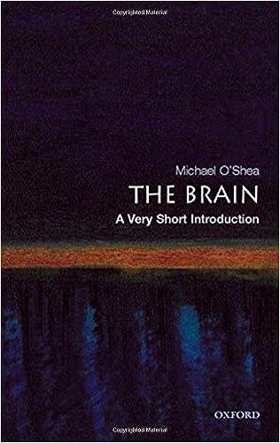 Utorrent Descargar Español The Brain: A Very Short Introduction Fariña Epub