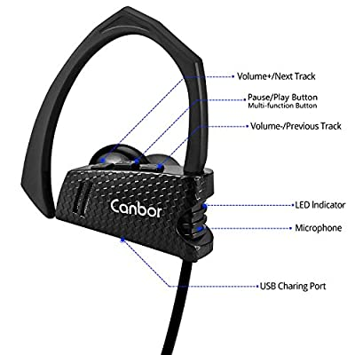 Canbor Bluetooth Headphones, Wireless Headphones Bluetooth 4.1 with Mic Sport Stereo Headset, Noise Cancelling Earbuds, IPX5 Sweatproof Earphones
