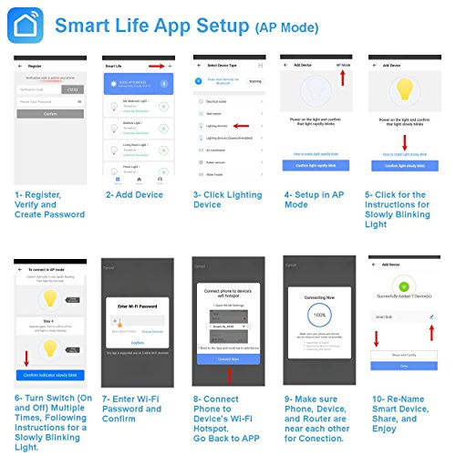 VeriSmart Wi-Fi LED Smart Light Bulb - Works with GOOGLE HOME and AMAZON ALEXA, Free APP, (7W) 60W Equivalent, 6000K, No HUB Required, CE & FCC Certified by VeriSmart (Image #6)
