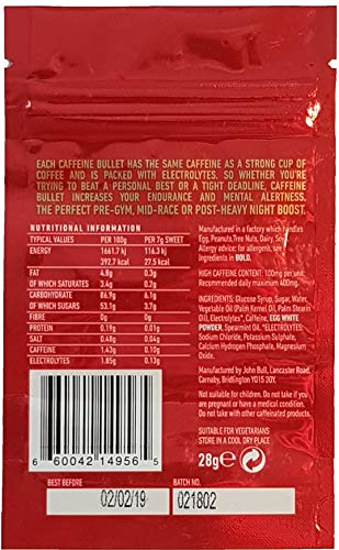 Caffeine Bullet Caffeine and Electrolyte Chews – 100mg Energy Candy for Pre Gym Workout, Sports, Running Races and Cycling - Caffeine Supplements for High Intensity Energy Boost – Mint (10) by Caffeine Bullet (Image #4)