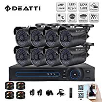 Deatti 8 CH Home Security Camera System HD-TVI 1080P Video DVR recorder and 8 x AHD 2000TVL 3.6mm lens Day/ Night Waterproof Cameras Indoor/ Outdoor (No Hard Drive)