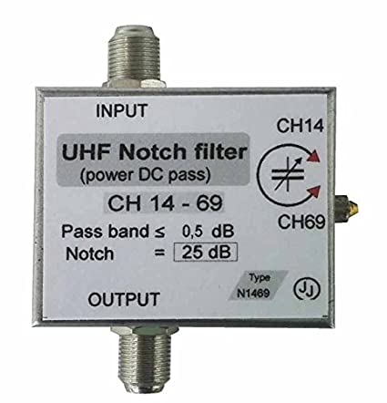 Tunable UHF Notch Filter, tunable Notch Filter CH14-69 with F or  SMAconnectors