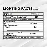 SleekLighting - 13Watt GU24 Base 2 prong light
