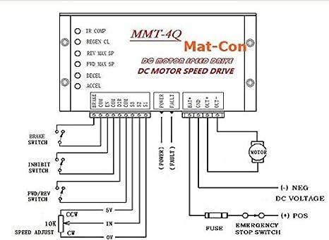 12-48V E-Motor 4Q Controller Steuerung mit Bremsenergie ...