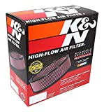K&N E-0665 Replacement Air Filter