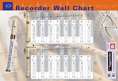 Mel Bay's Recorder Wall Chart pdf epub