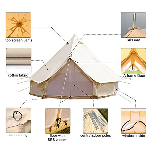 PlayDo Waterproof Cotton Canvas Bell Tent Large Luxury Glamping Wall Yurt Tent with Electric Cable Hole (cotton canvas tent, 6M/19.6ft)