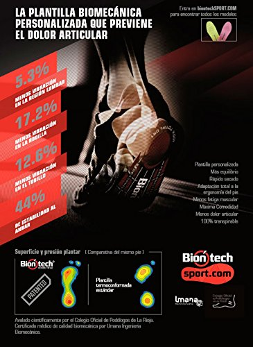 Adulto Fucsia Modelli Adulto Unisex Biontech WwqEEH0U14