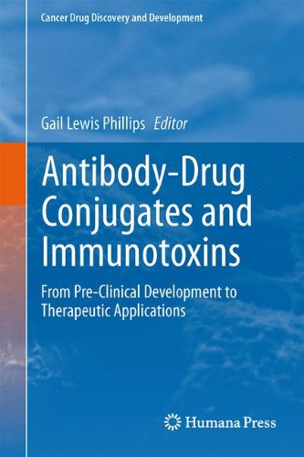Antibody Drug Conjugates And Immunotoxins  From Pre Clinical Development To Therapeutic Applications  Cancer Drug Discovery And Development