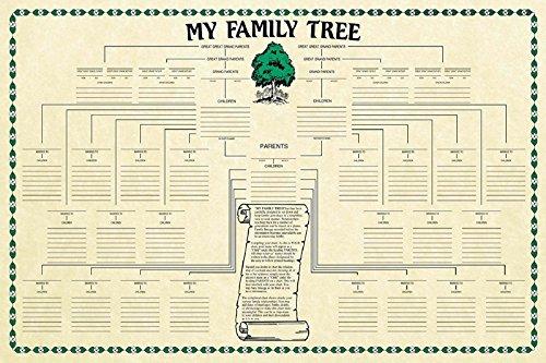 Family Genealogy Chart - Family Tree Chart Genealogy