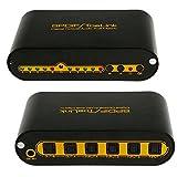 Kebidu 4 In 2 Out Digital Optical Audio Switch Splitter SPDIF/TOSLINK True Matrix 4x2 Switcher Selector with Remote Control