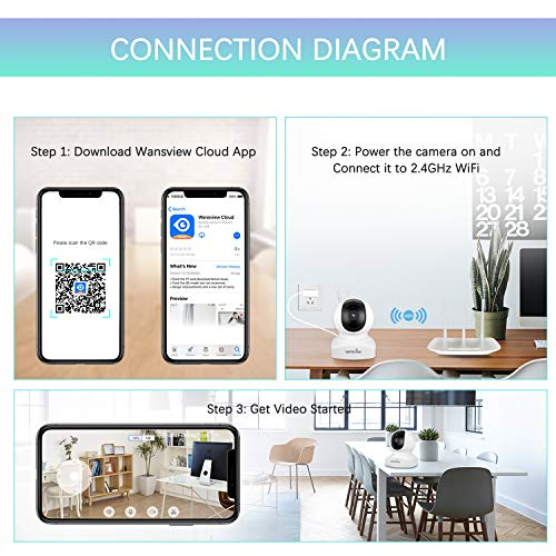 Home Security Camera, Baby Camera,1080P HD Wansview Wireless WiFi Camera  for Pet/Nanny, Free Motion Alerts, 2 Way Audio, Night Vision, Works with