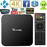 Vipwind TX3 PRO Smart Android TV Amlogic S905X Quad Core Set Top Box 1GB 8GB Android 6.0 KODI 16.1 4K TV Box HDMI H.265 WIFI Miracast