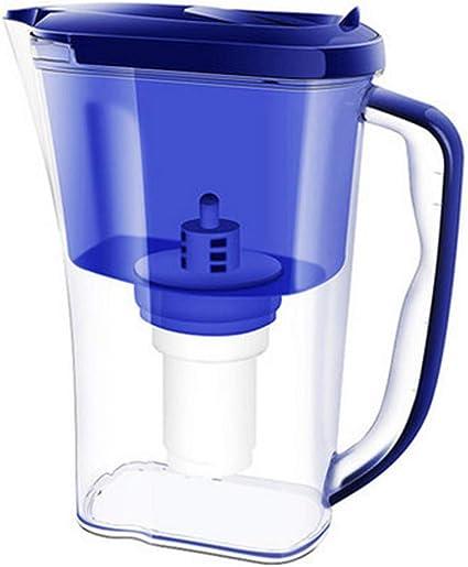 Jarra Grande Para Agua De 10 Vasos Diarios Con Filtro - Sin Bpa ...