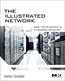 The Illustrated Network: How TCP/IP Works in a