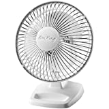 Air King 9146 6-Inch 2-Speed Circulating Fan