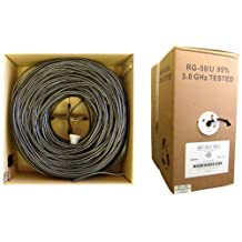 CableWholesale's Bulk RG59/U Coaxial Cable, Black, 20 AWG, Solid Core, Copper, Pullbox, 1000 foot by CableWholesale