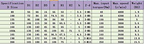 Precisi/ón 3/mordazas Di/ámetro 80//100//125//160//200//250/mm tres Hornear Forro drehbank Forro