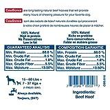 Pet Center, Inc. PCI Cow Bones Odor Free Prime