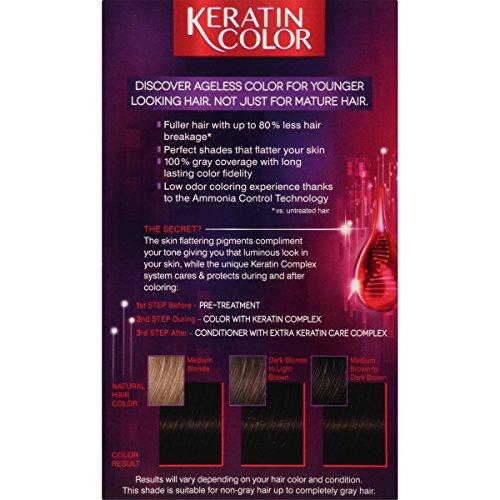 Buy boxed hair dye