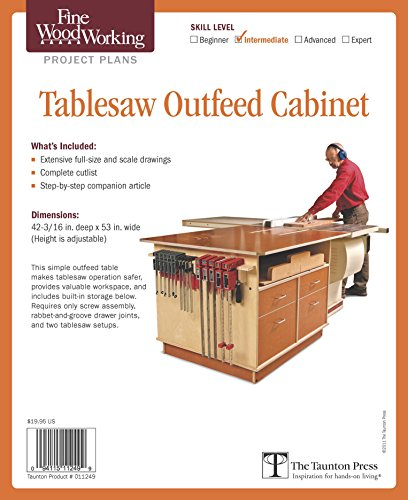 519QUAgrFeL Grab a Drill! What You Need to Build Your Own Cabinets