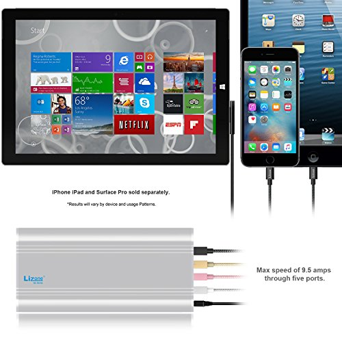 Lizone QC 35000mAh 5 Ports portable Charger electrica Bank bill for Apple new MacBook 12 inch Microsoft 12V outside Pro3 Pro4 outside Book iPhone iPad Samsung and a lot more Silver portable electrica Banks
