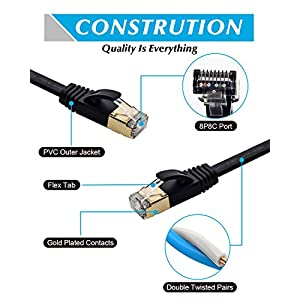 Cat7 Ethernet Cable, 50 FT High Speed 10 Gigabit Shielded Flat Network Wire with Gold-Plated RJ45 Connectors and Cord Clips for Computer Switch, Hub, PC, IP Cameras, Modem, Router - 15 Meters Black