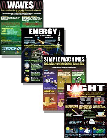 Physical Science Basics Poster Set with 4 Posters, 4 Reproducible Activity Sheets & More