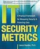 IT Security Metrics: A Practical Framework for