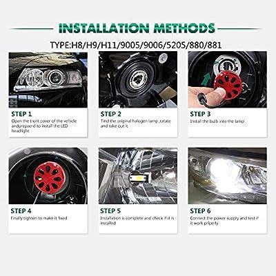 cciyu H11+H11 Led Headlight Bulb, Brighter Cree White Headlamp Conversion Kit Hi/Lo Beam - 16000Lm 160W 6000K Focus Light - 1 Year Warranty(4pcs): Automotive